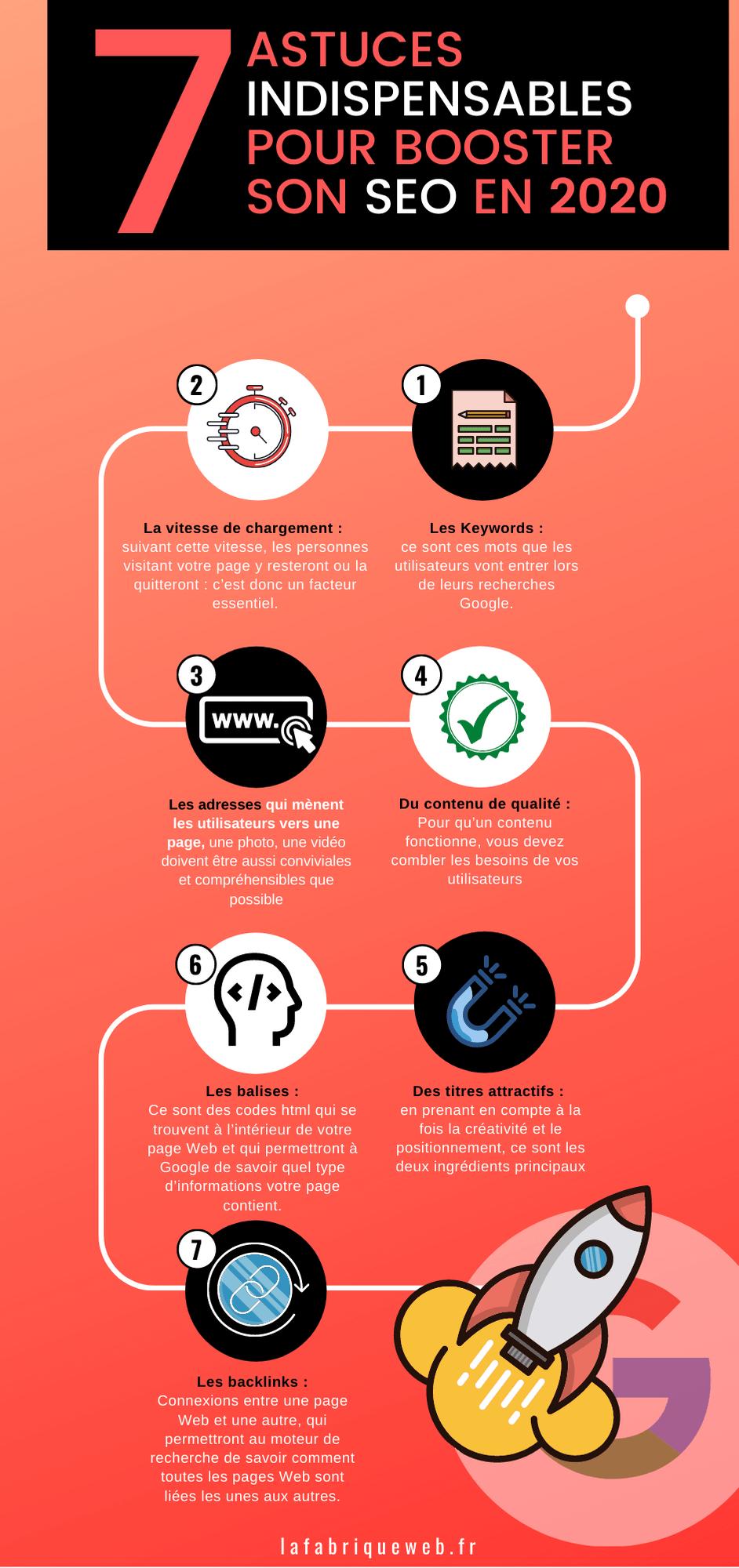 7 astuces indispensables pour booster son SEO en 2020